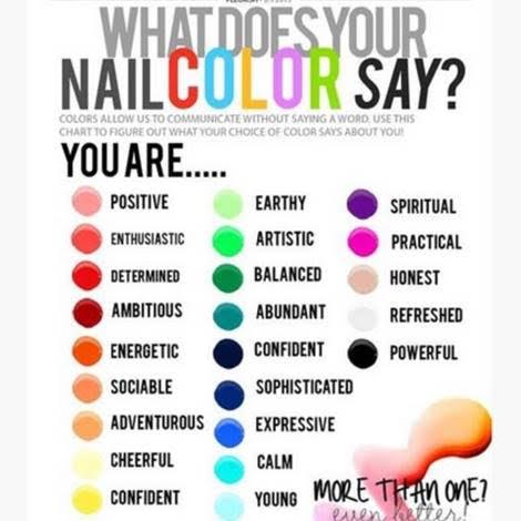 What Does Your Nail Colour Say About You
